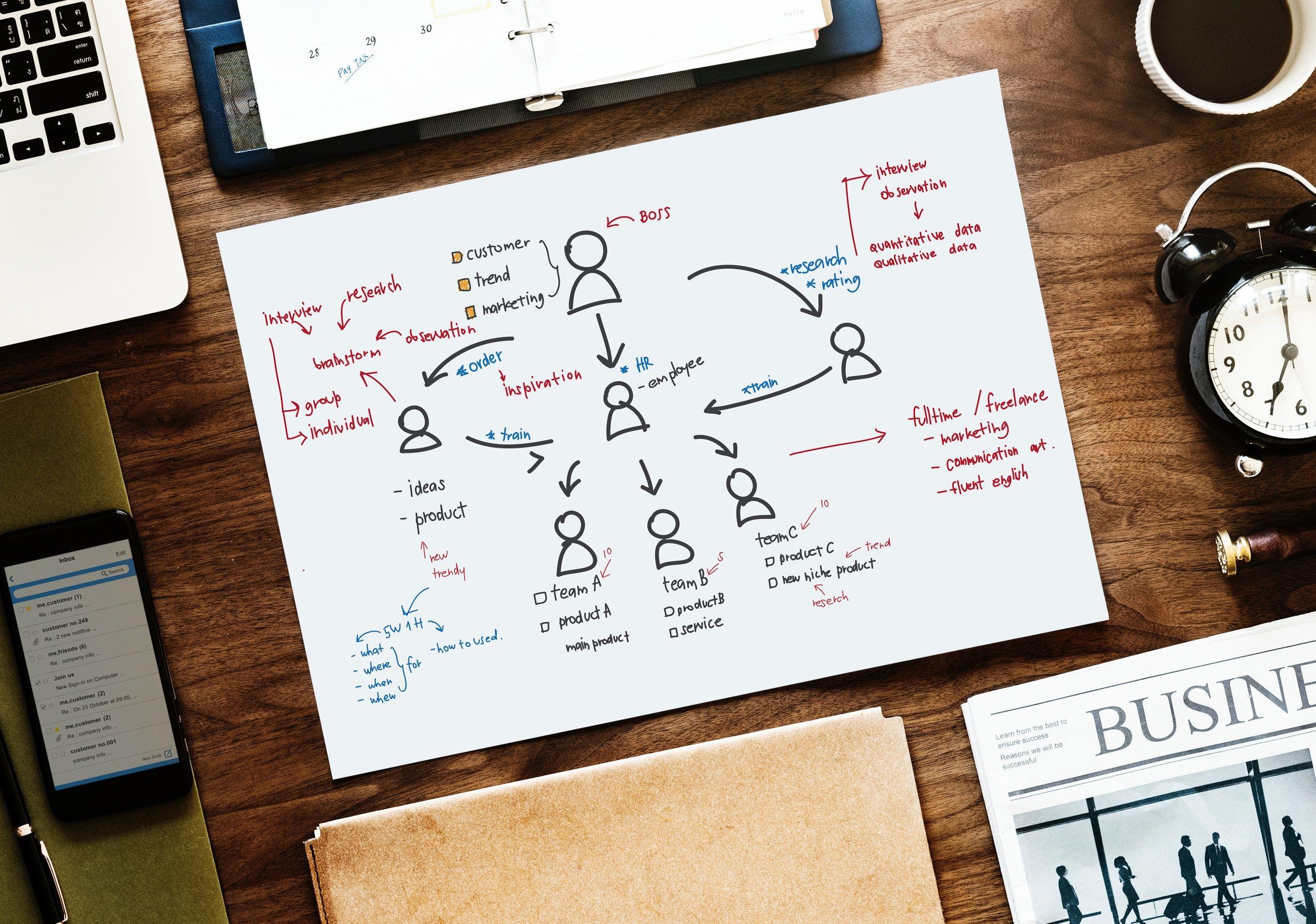 Las apps son negocios: Los 12 modelos de negocio de aplicaciones