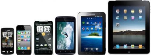 uso de dispositivos móviles