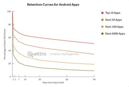 5 acciones marketing móvil