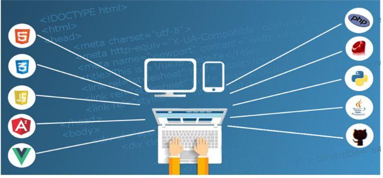 programacion en html5