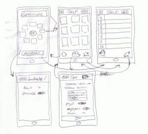 diseño de apps - workflow