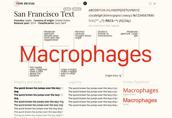 tipografía san francisco