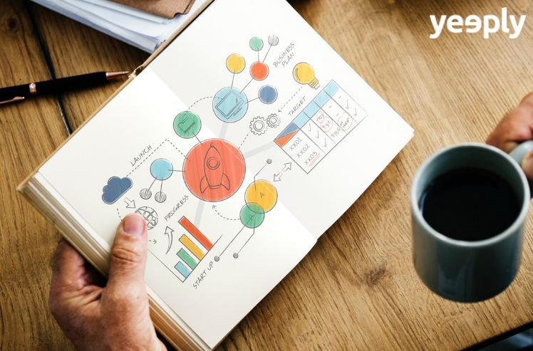 La Guía Definitiva de Mobile App Marketing [2019]