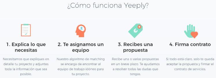 como funciona yeeply- empresa de desarrollo android