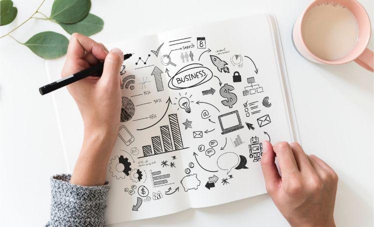 plan de negocio- crear app a medida