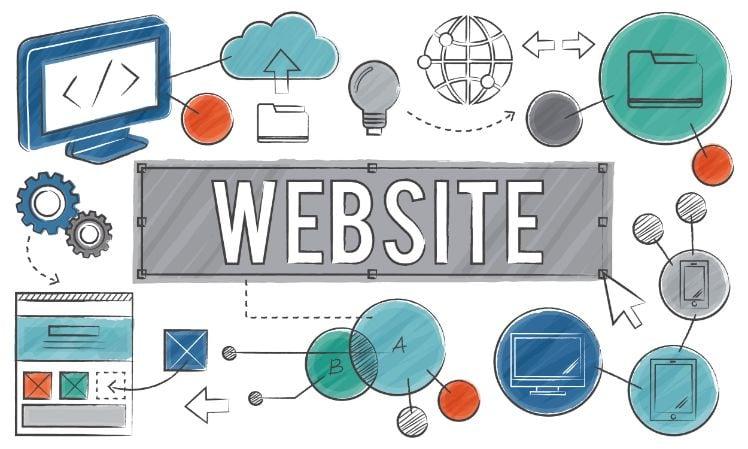 sitio web- growth driven design