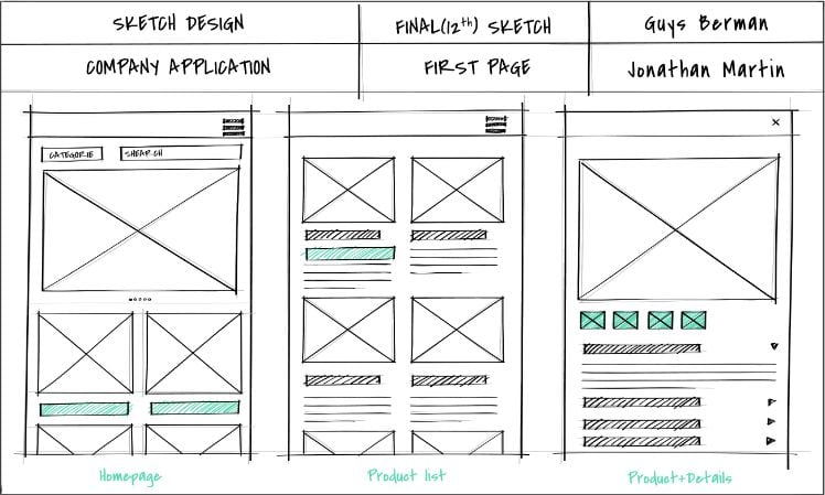 mockup sitio web- growth driven design